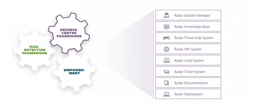 Defense Center Framework components